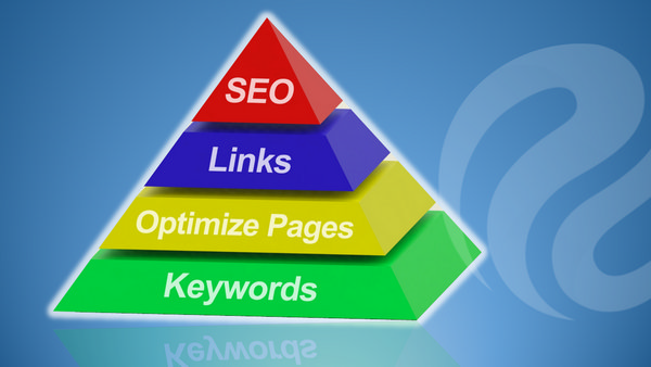 SEO Strategic keywords research and contextual urls from other websites